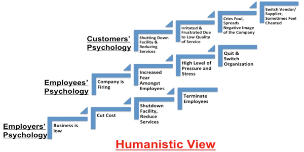 Humenistic-View-Collective-Intelligence_New-Age-of-Learning_